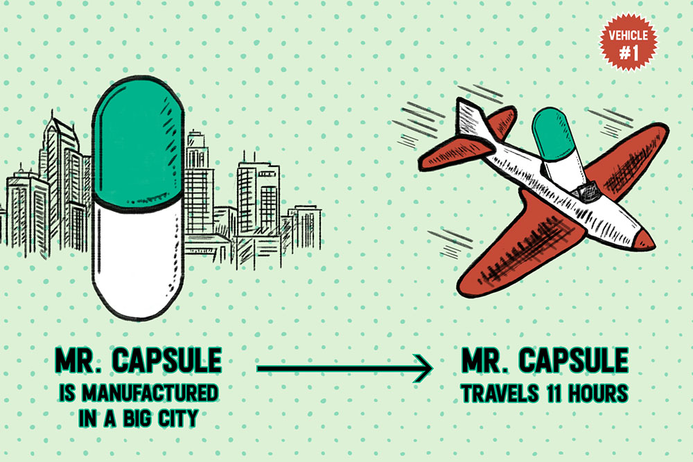 A drawing showing a capsule being manufactured in the city and then transported by plane.